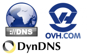 OVH Dyn DNS service setup with CISCO 2800 series